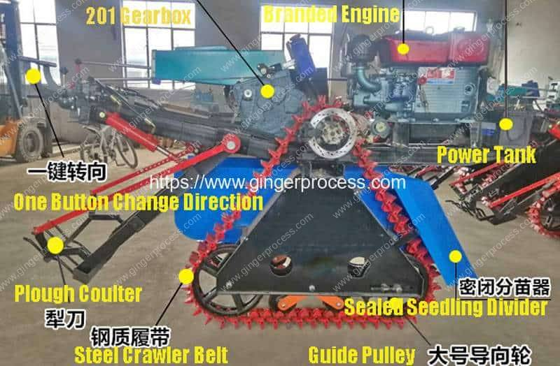 Structure-Introduction-of-Ginger-Harvester-Machine
