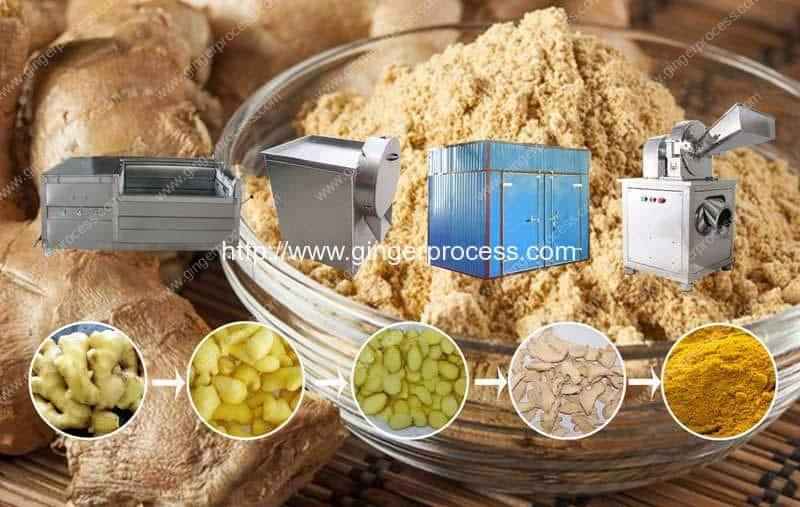 Semi-Automatic-Ginger-Powder-Production-line-for-Sale