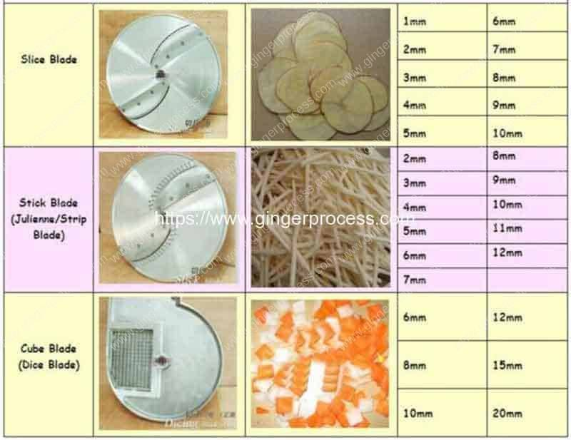 Multi-Functional-Ginger-Cutting-Machine-for-Cube-Shape-Stick-and-Slice-Blade