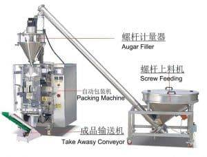 Automatic Ginger Powder Dosing Packing Machine