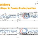 Full Automatic 2TPH Fresh Ginger to Ginger Powder Production Line