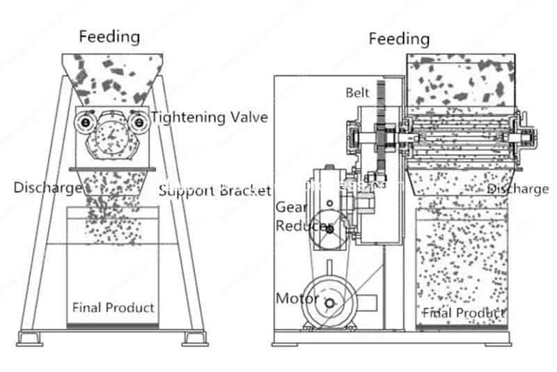 Automatic-Swing-Type-Ginger-Tea-Granules-Making-Machine
